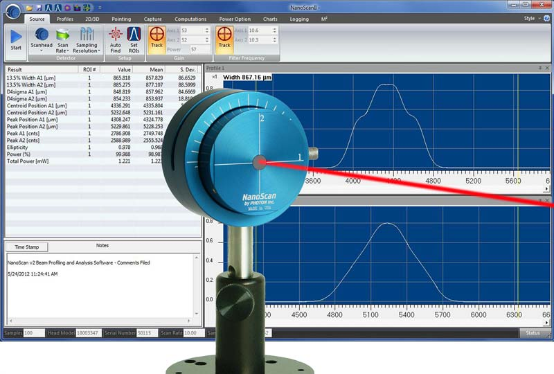 Laser measurement